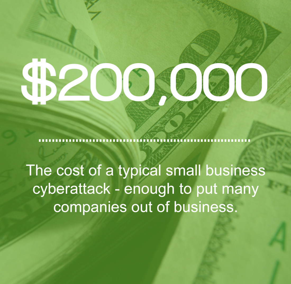 Cost of a typical small business cyberattack