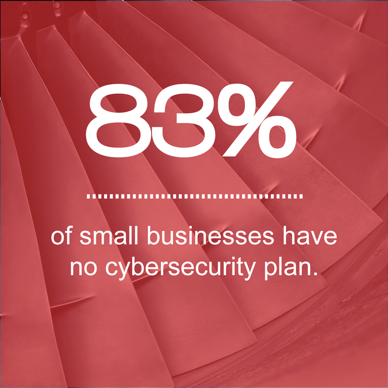 83 percent of small businesses have no cybersecurity plan