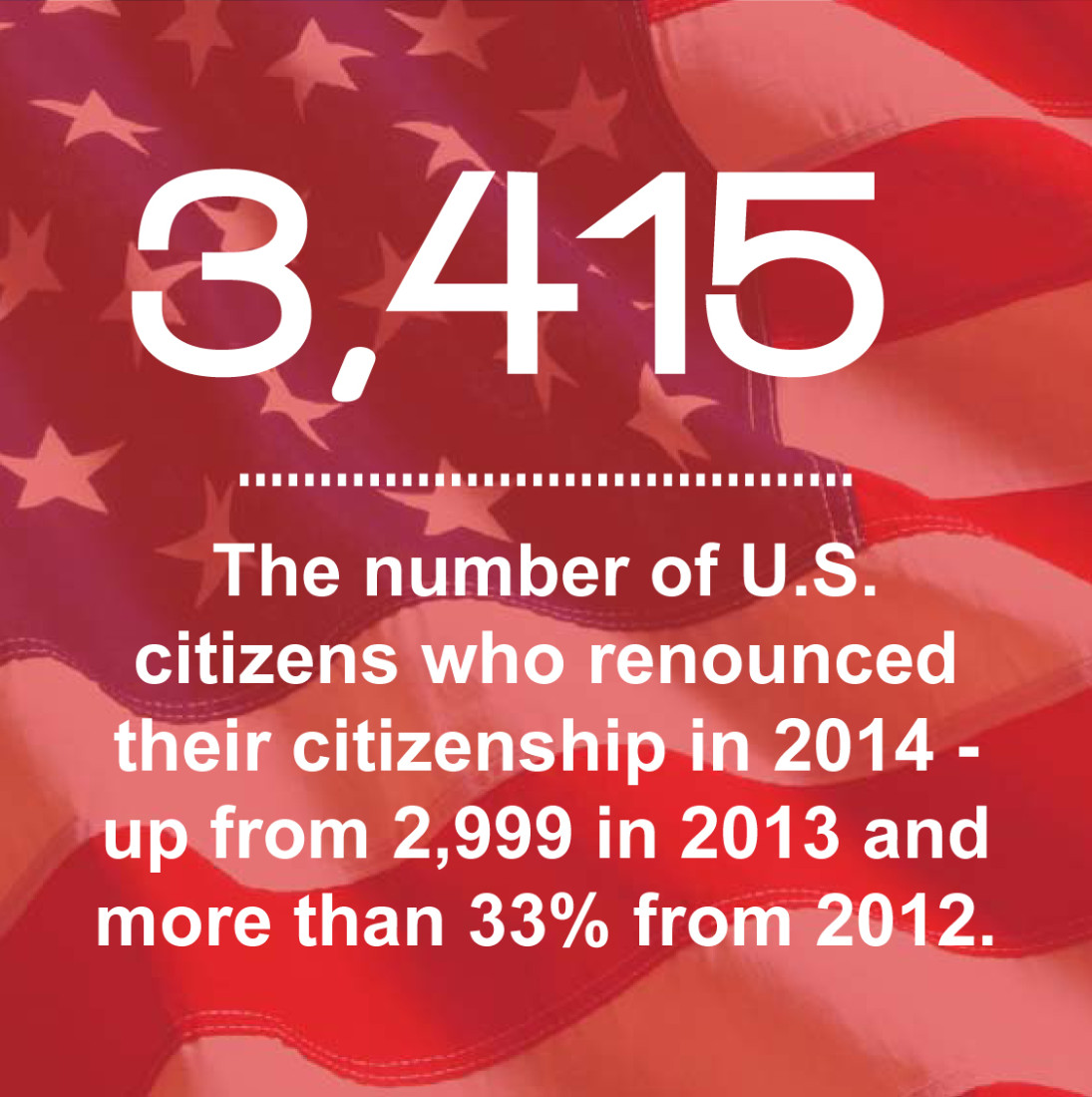 3415 individuals renounced US citizenship in 2014